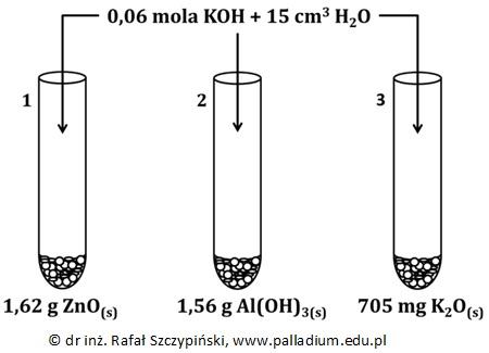Obserwacje na podstawie przeprowadzonego eksperymentu z udziałem tlenków metali oraz wodorotlenków. Podręcznik 7.2 zad. 6