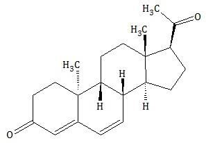 Wyjaśnienie konieczności rozdrobnienia tabletek Duphastonu. Podręcznik 9.4 zad. 4