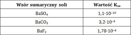Określanie, czy strąci się osad substancji trudno rozpuszczalnej (iloczyn rozpuszczalności)