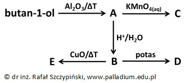 Wskazanie lokantów tych atomów węgla, które zmieniają stopień utlenienia