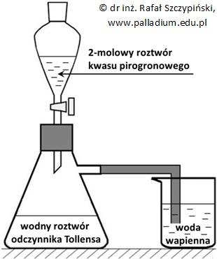 Bilansowanie równania reakcji – próba Tollensa z udziałem roztworu kwasu pirogronowego
