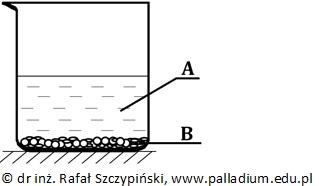 Ocena poprawności zdań dotyczących rozpuszczalności siarczanu(VI) wapnia (iloczyn rozpuszczalności)