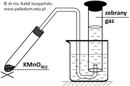 Obliczanie stopnia przereagowania manganianu(VII) potasu w reakcji jego rozkładu