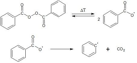 Wybór tego etapu procesu polimeryzacji, który wpływa na szybkość reakcji polimeryzacji rodnikowej